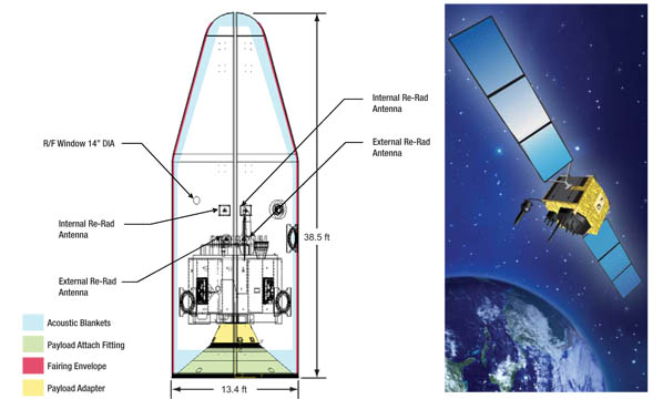Lancement Delta IV / GPS 2F-1 (27/05/2010) Gps2f1illustration