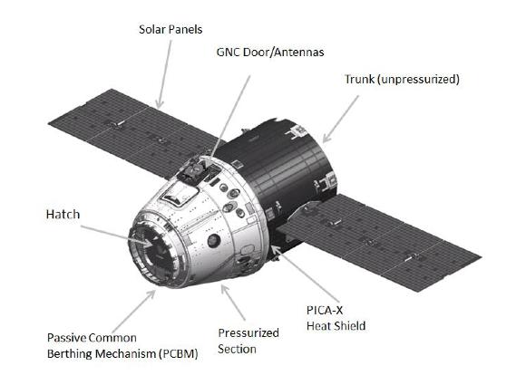 spacecraft solar panels - photo #29
