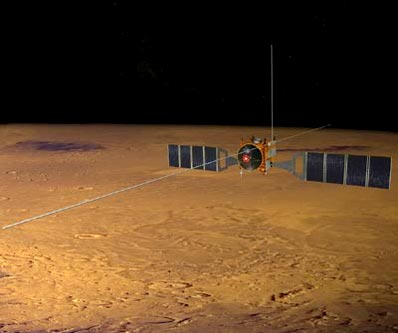 An analysis of the history and origin of mars and the possible existence of martian life