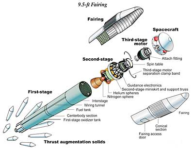 space probe mars rover diagram - photo #31