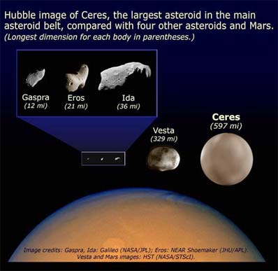 largest of asteroids - photo #18