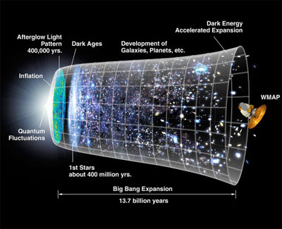 Satellite reveals universe's first trillionth second