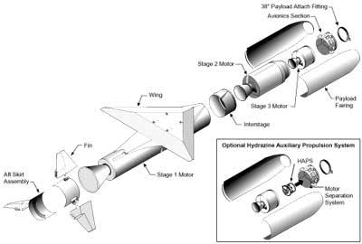 Pegasusdiagram on Simple Piston Diagram
