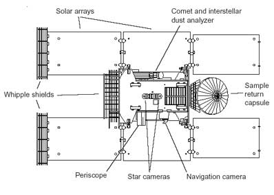 Space Probes Drawings - Pics about space