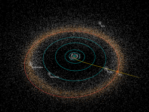 Diagram of the orbit of PT1 and the trajectory of the New Horizons spacecraft as they head for an encounter in early 2019. Credit: Alex Parker/Southwest Research Institute