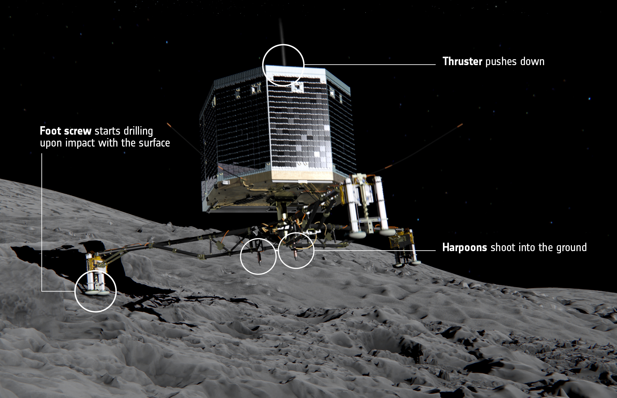 touchdown! rosettas philae probe lands on comet - HD 1600×900