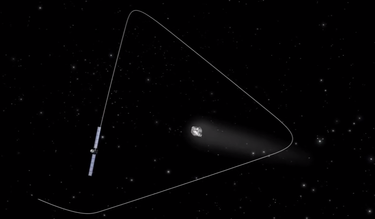 Artist's concept of Rosetta's pyramid-shaped trajectory around the comet. Credit: ESA