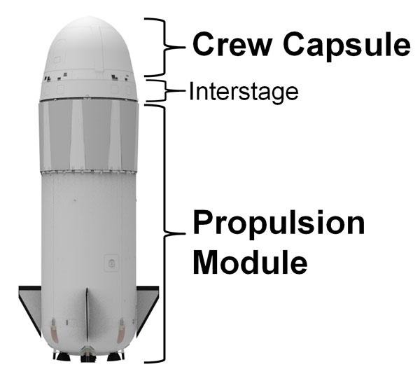 Blue Origin's New Shepard vehicle. Credit: Blue Origin