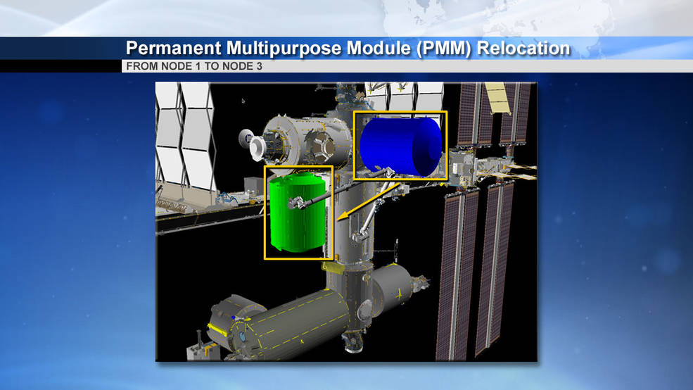 This illustration shows the previous location (blue) of the Permanent Multipurpose Module (PMM) on the International Space Station and its new location (green) after the May 27 move. Credit: NASA