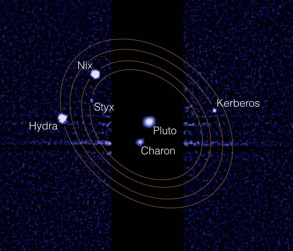 Pluto and its five known moons. Credit: NASA/STScI/Mar Showalter