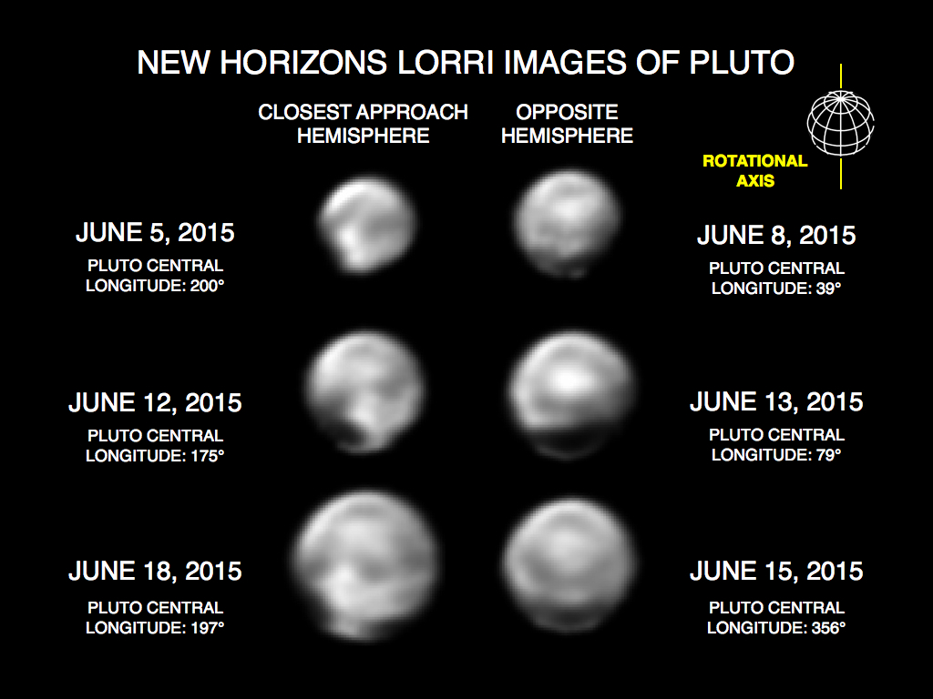 These images, taken by New Horizons' Long Range Reconnaissance Imager (LORRI), show numerous large-scale features on Pluto's surface. The distance to Pluto ranges from 47 million kilometers (about 29 million miles) on June 5 to 31 million kilometers (19 million miles) on June 18. Credit: NASA/Johns Hopkins University Applied Physics Laboratory/Southwest Research Institute