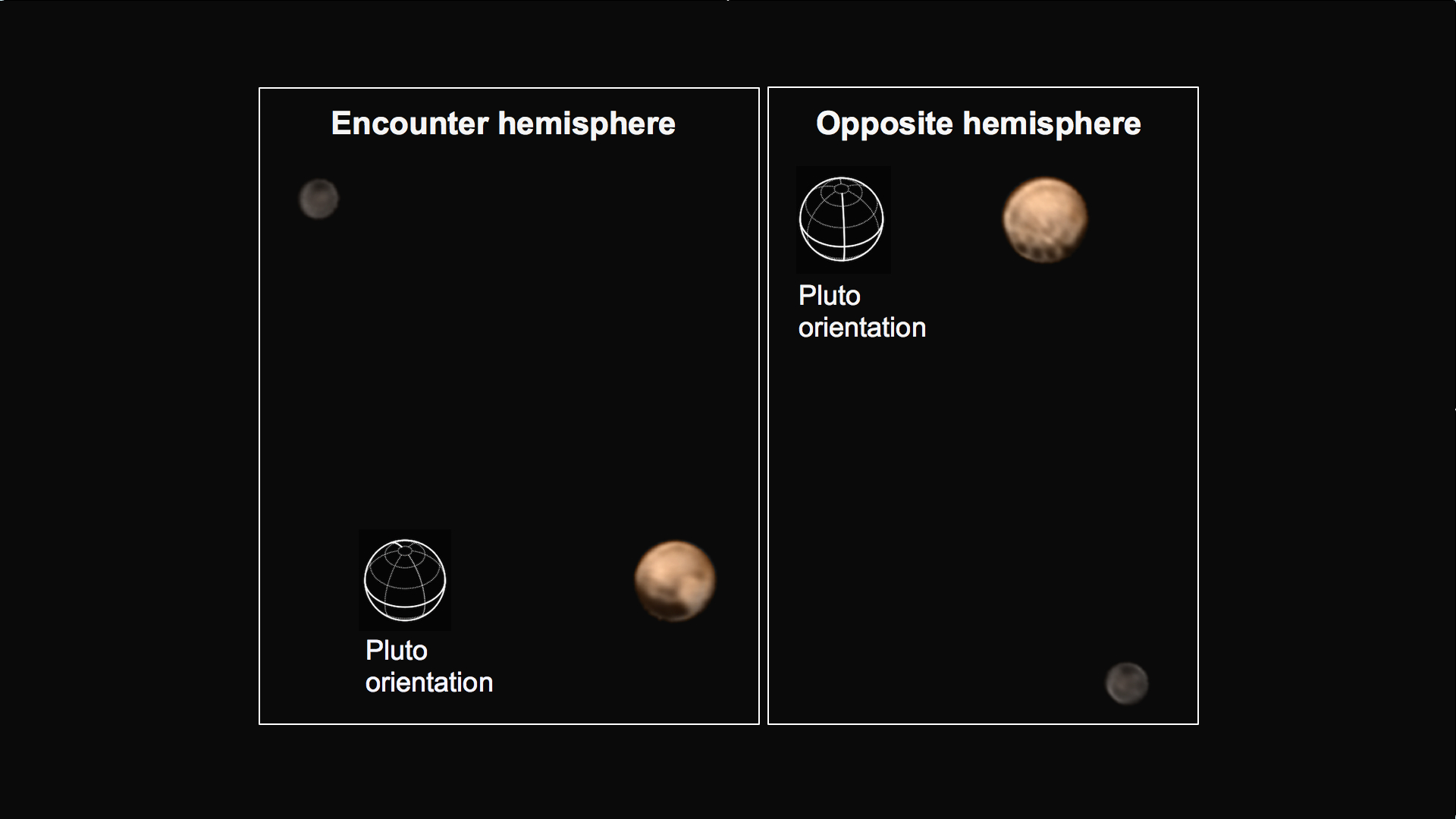 Two images from New Horizons taken June 25 and June 27 show two very different sides of Pluto. Pluto's equator is located near the bottom of the planet's disk, as illustrated in the diagram. Credit: NASA/Johns Hopkins University Applied Physics Laboratory/Southwest Research Institute
