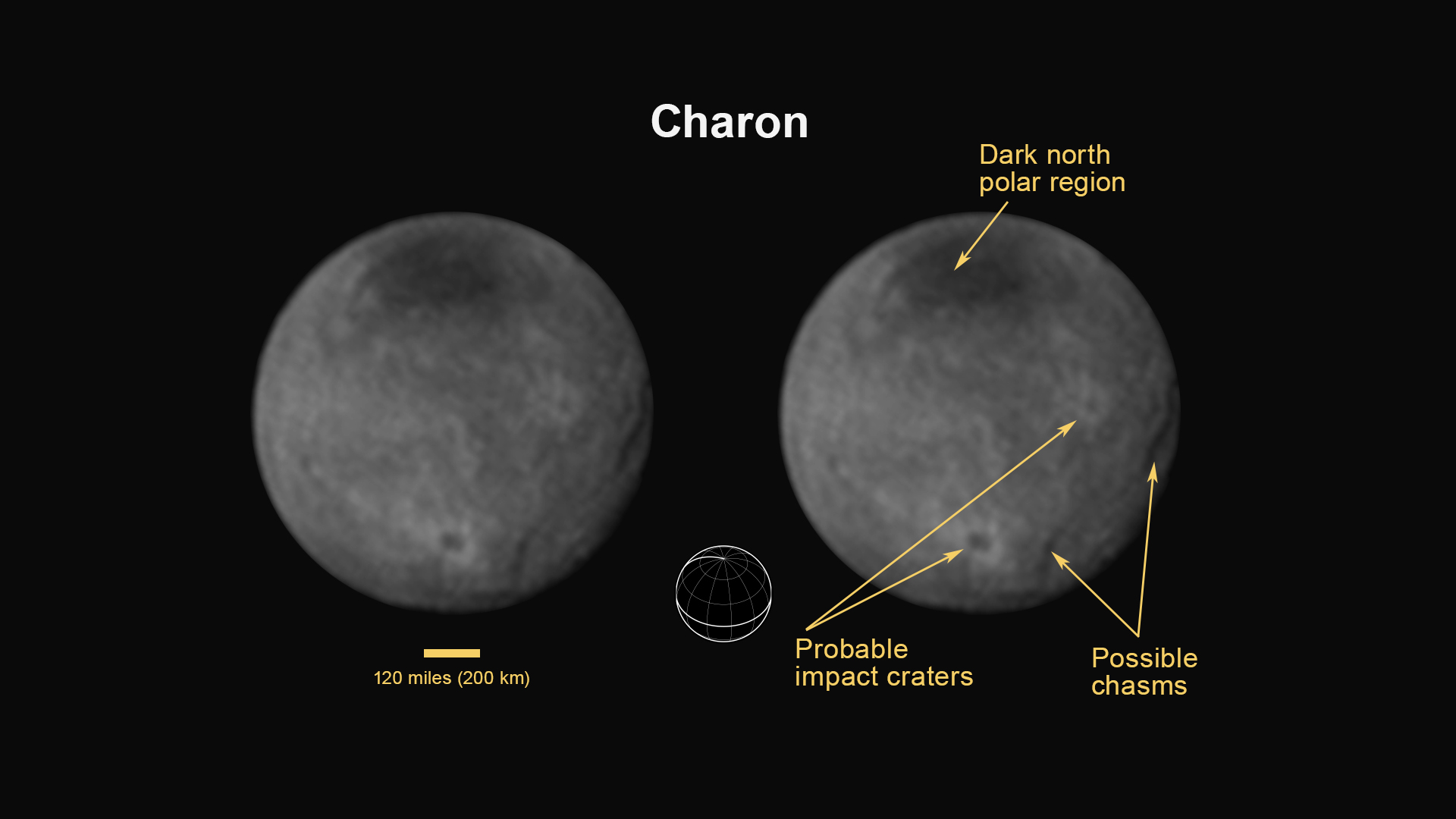A shot of Pluto's moon Charon shows apparent impact craters, chasms and a puzzling dark region near the moon's north pole. Credit: NASA/JHUAPL/SWRI