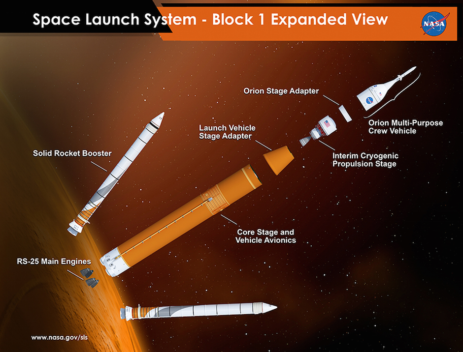 sls_block_1_expanded_view_orion nasa completes sls design review, confirms rocket to be orange