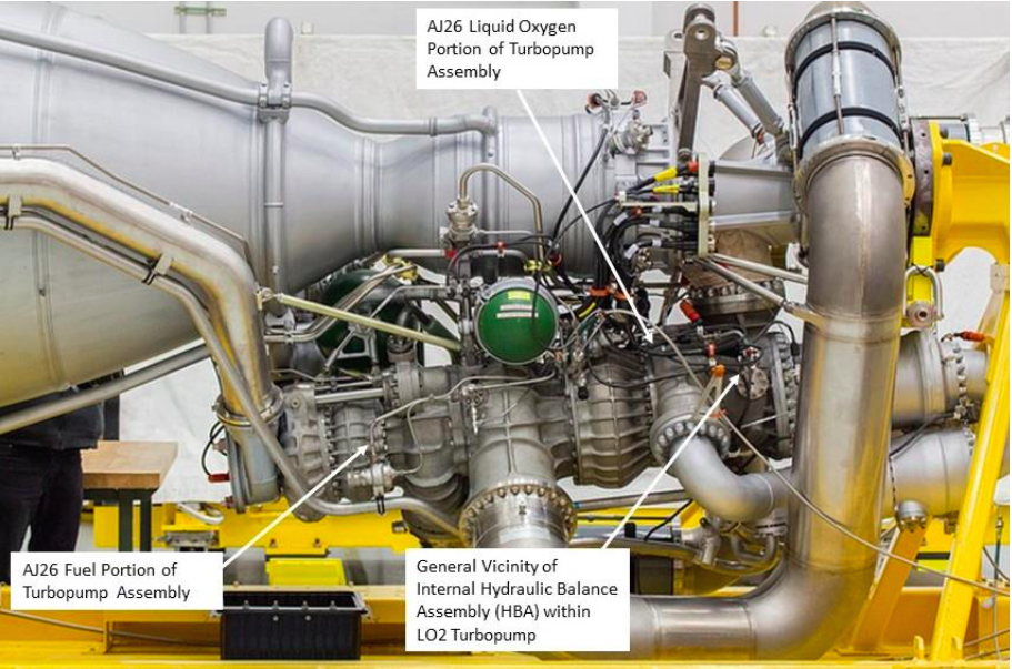 This labeled image of an AJ26 engine shows components discussed in the failure investigation reports. Credit: NASA IRT report