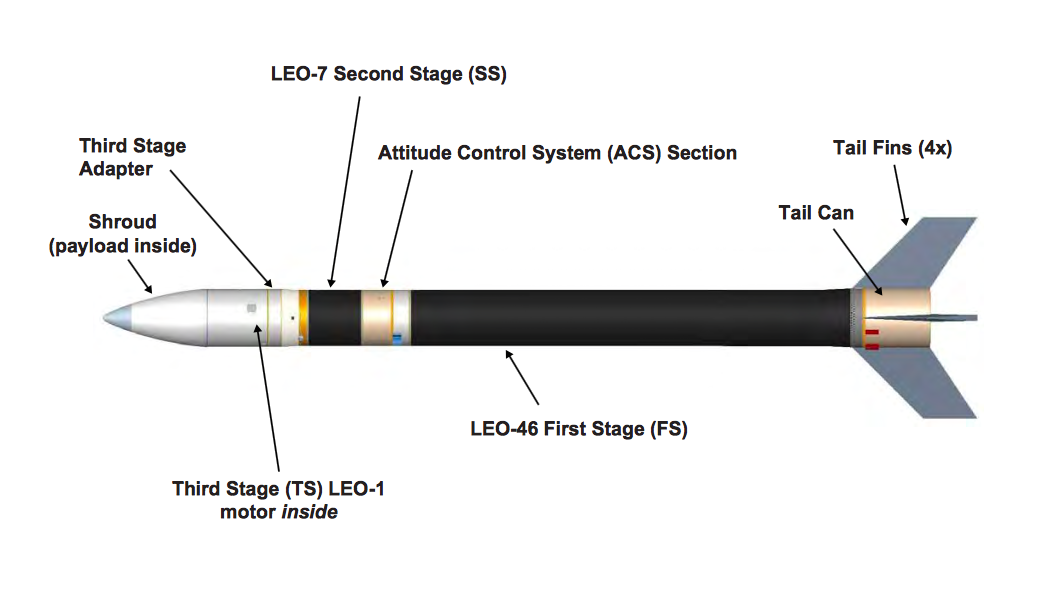 The U.S. Air Force published this diagram of the Super Strypi launch vehicle in an environmental assessment for the ORS-4 launch. Credit: U.S. Air Force