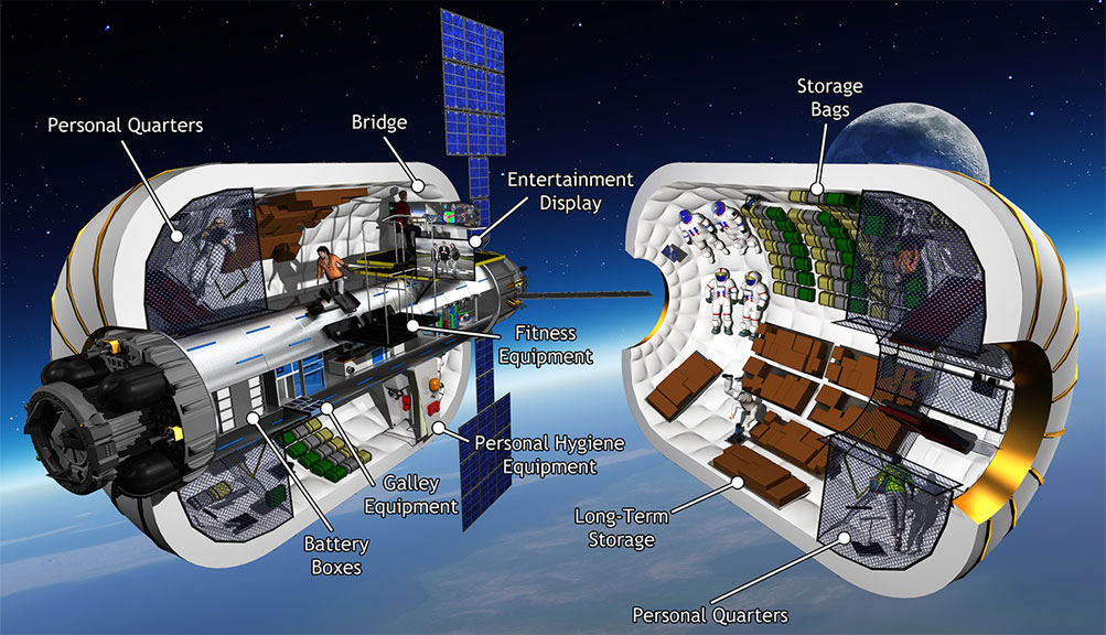 The interior of a B330 expandable space module. Credit: Bigelow Aerospace