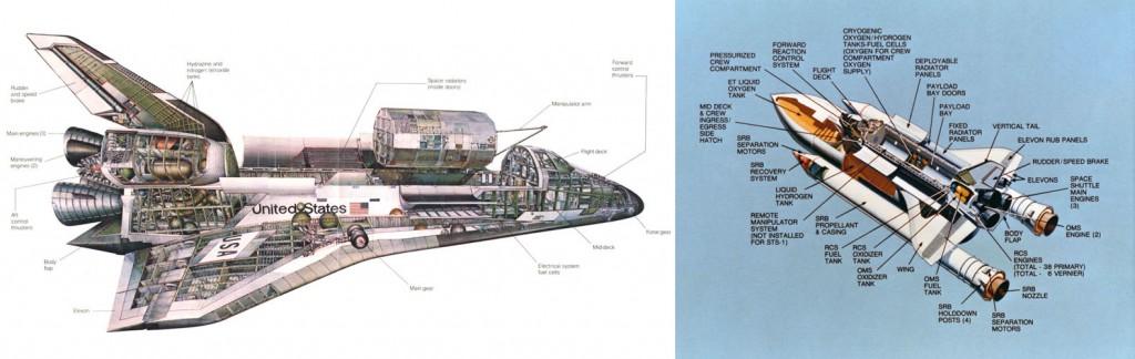 Space shuttle diagrams. Credit: NASA