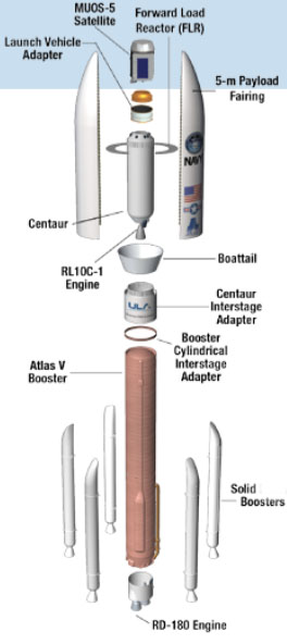 The Atlas 5 rocket and MUOS 5. Credit: United Launch Alliance