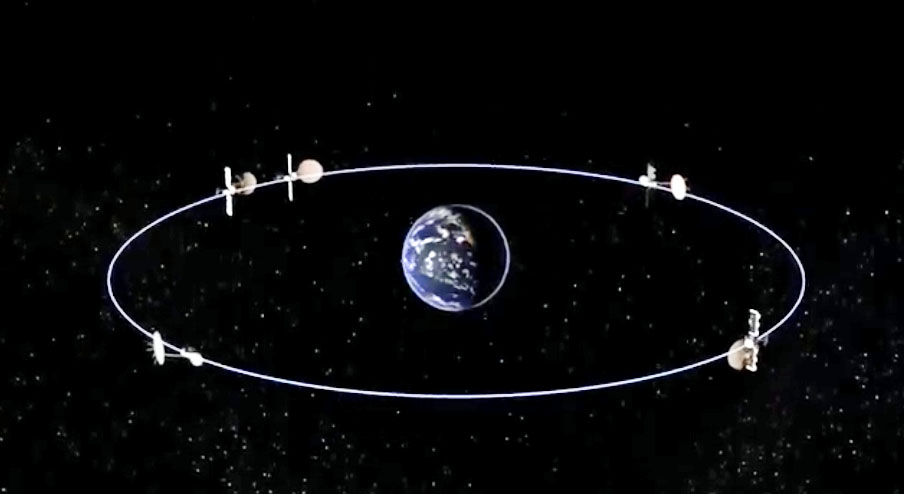 An artist's concept of the MUOS constellation. Credit: Navy