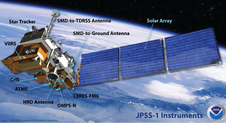 An illustration of the JPSS 1 spacecraft. Credit: NOAA