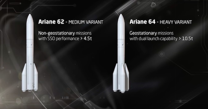 This illustration shows the two Ariane 6 versions, with two and four solid rocket boosters, sized for low-altitude orbits and geostationary destinations. Credit: Airbus Safran Launchers