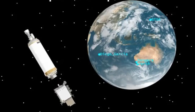 An illustration of GOES R being deployed by Centaur. Credit: Lockheed Martin