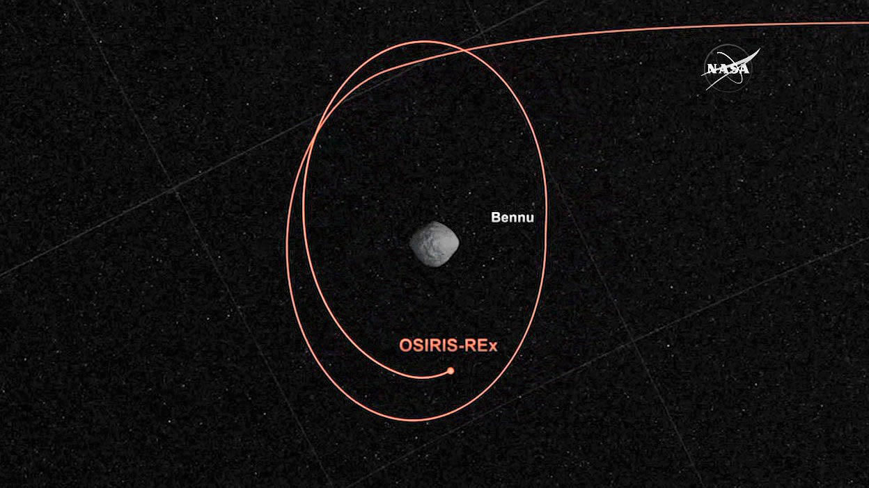 bennu asteroid orbit - photo #36