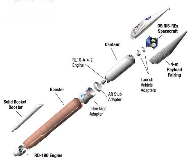 An Atlas 5-411 will launch OSIRIS-REx. Credit: United Launch Alliance