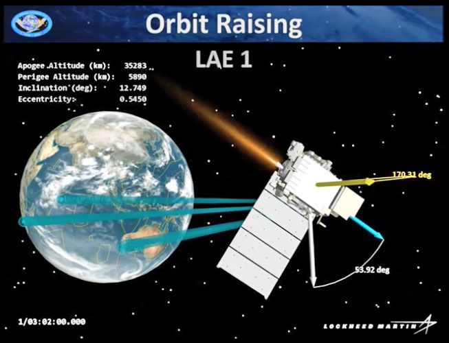 An artist's concept of GOES-R firing its main engine. Credit: Lockheed Martin