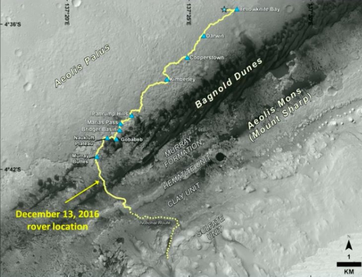 Map of Curiosity's route since landing. Credit: NASA/JPL-Caltech
