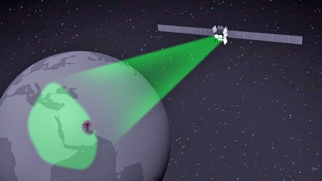 An artist's concept of WGS spotbeam avoiding jamming source. Credit: Boeing