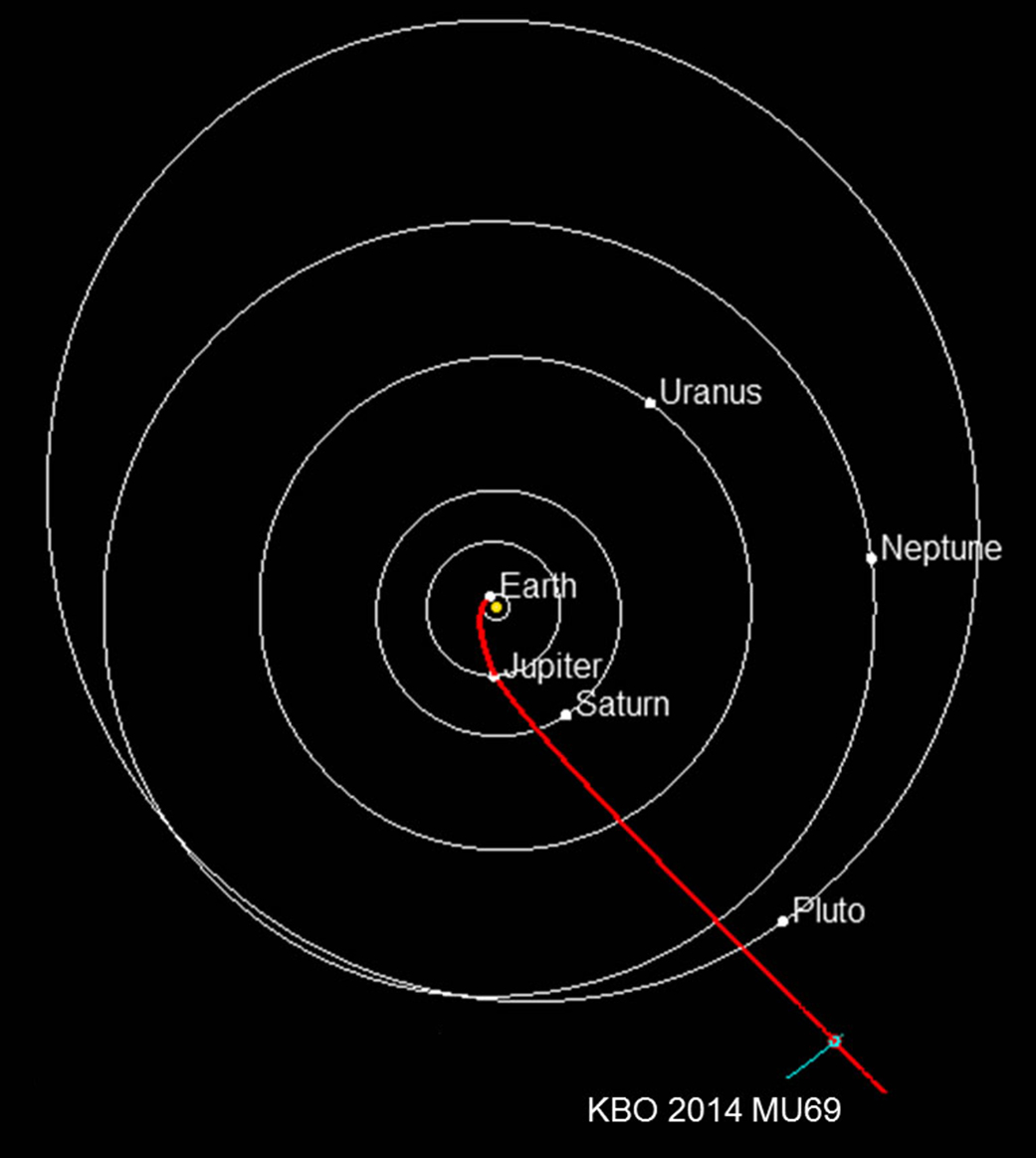 Plot Thickens As New Horizons Moves Within Year Of Next Flyby Further Voyager 2 Spacecraft Diagram On Space Probe Astronomy Now