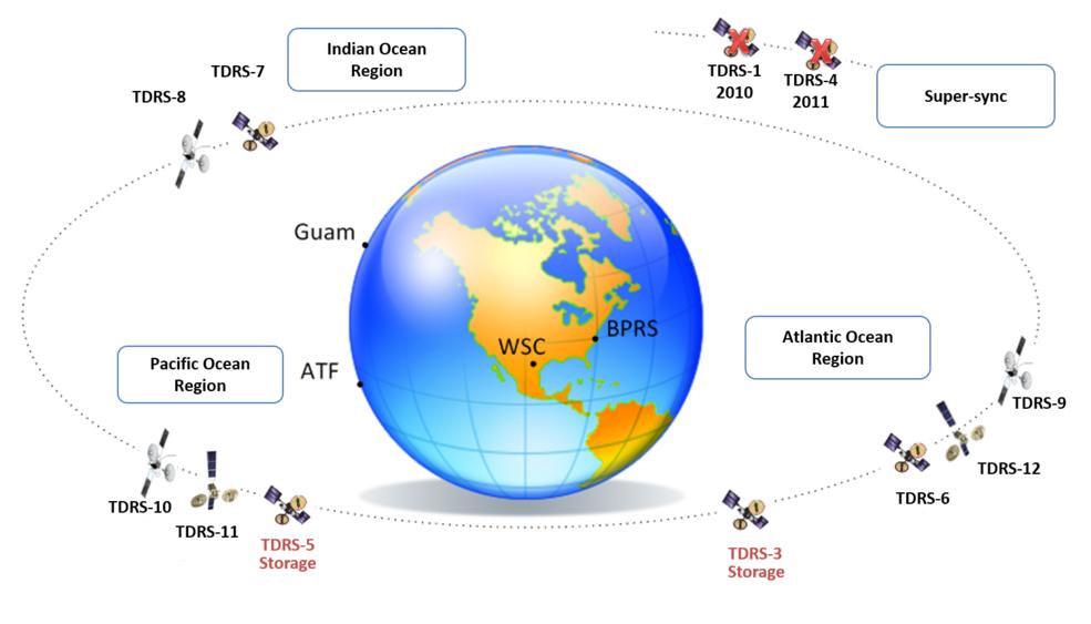 tdrs_fleet_june_2015_0 2 atlas 5 rocket delivers nasa data router into space for astronauts