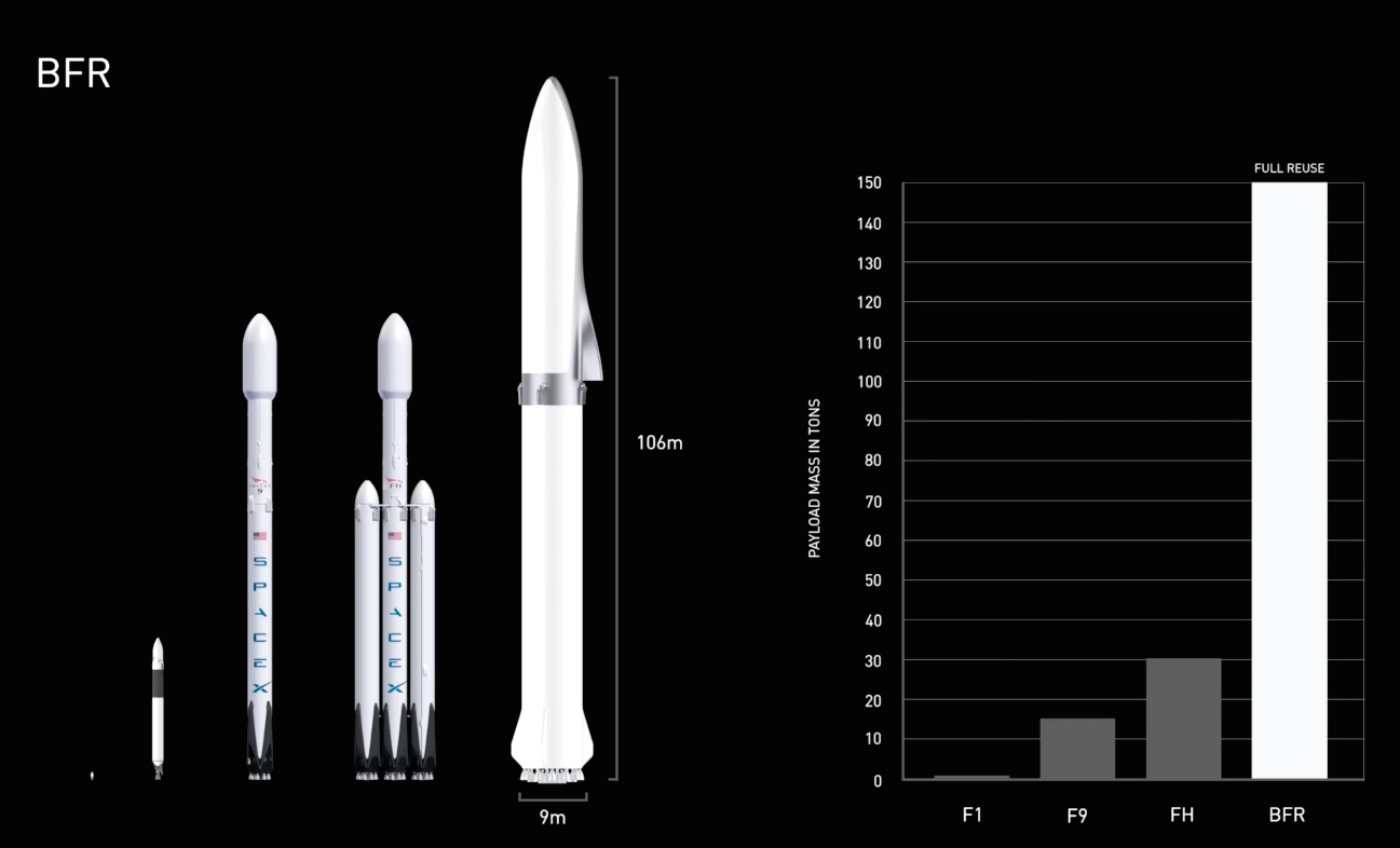 [Image: sx_rocketfamily.jpg]
