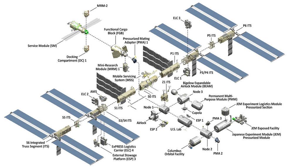 departing crew snaps spectacular photo survey of space station\u0027s Picture From Space Station ISS this graphic illustrates the modules and elements of the international space station, not including visiting crew and cargo vehicles credit nasa