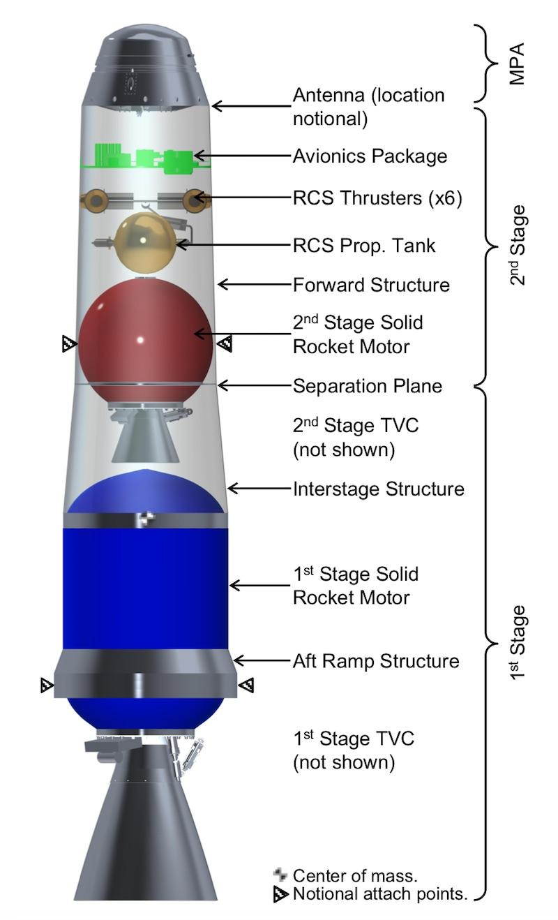Mission de retour d'échantillons martiens (2026 ?) - Page 2 Mav_concept1