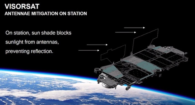 SpaceX to debut satellite-dimming sunshade on Starlink launch next month